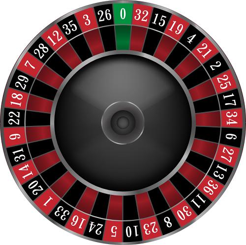 انواع چرخ های رولت - تمام آنچه باید در مورد رولت بدانید